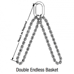 Single and Double Endless Basket - Chain Slings
