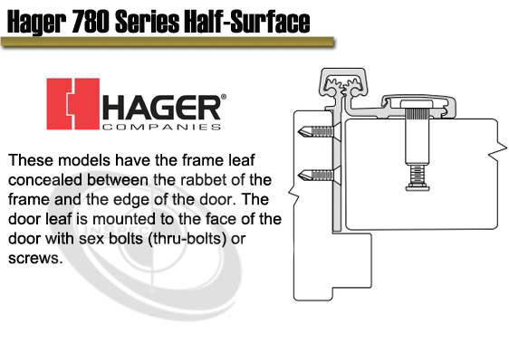 Hager Roton hinges use unique gearedhinges to minimize lateral wear on the hinge while evenly distributing door weight along the full length of the frame. Rotonhinges are ideal for new construction and retrofit applications.