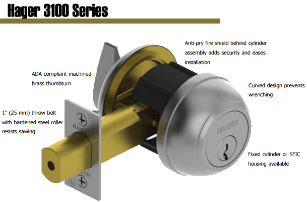 Hager 3100 Grade 1 Deadlock is a